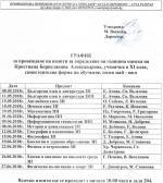 График за провеждане на изпити за определяне на годишна оценка на Кристиана Александрова