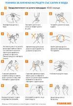 Коронавирус (COVID-19): Какво трябва да знаете?